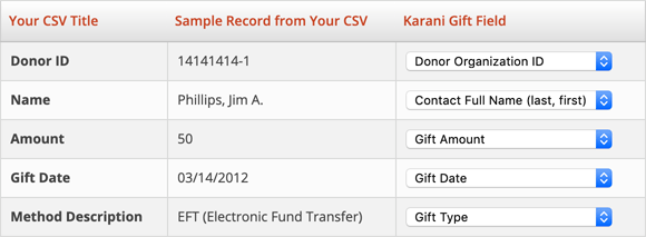CSV Gift Dropdowns Filled